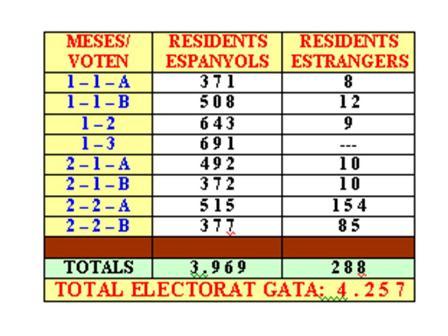 20110522143838-votants2011-2.jpg
