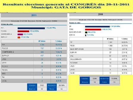 20111121215718-congres1-copia.jpg