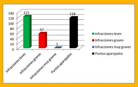 20130321212620-graficpoli.jpg