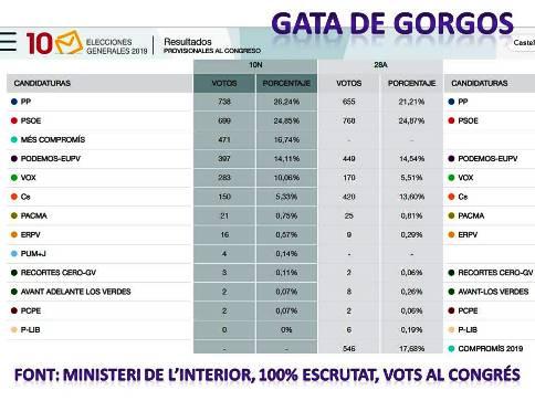 20191110210110-vots10ngata-copia.jpg